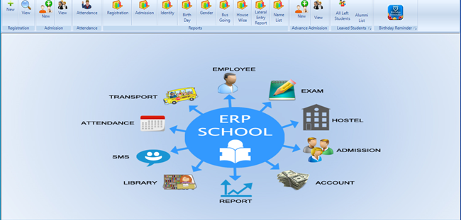 Solaris School Management Software. Features and Benefits